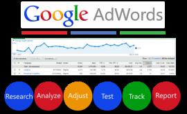 Quản lý và kiểm soát chiến dịch chạy quảng cáo google adwords